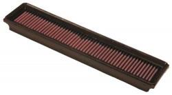 K&N 33-2864 High Performance Replacement Car Air Filter