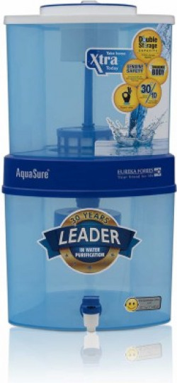 Eureka Forbes Aquasure Xtra Tuff EOL 15 L Gravity Based Water Purifier(White, Blue)