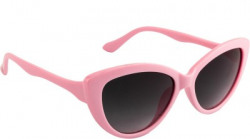 Sunglasses By Farenheit Up to 88% off Starting From Rs.189