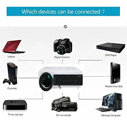 Bring Fun by Play™ PP-002 Projector Full HD Video 3D LED USB+HDMI Ports Home Theater Projector 5500lm for Entertainment or Office